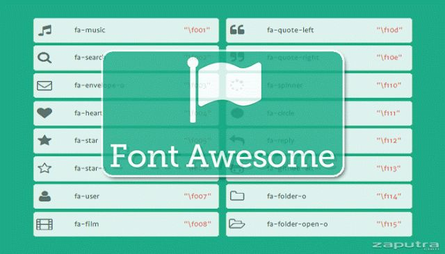 Daftar Lengkap Icon Font Awesome Dan CSS Value Content