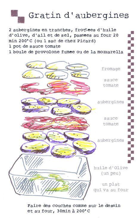 Tambouille» gratin d'aubergines
