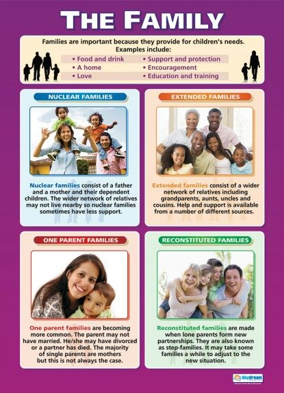 child development revision Child development revision 1 1 children's development birth to 12 years 2  linguistic (speech)cognitive physical (thought.