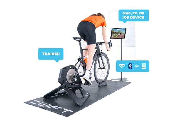 Image Result For Zwift Stationary Bike Bike Cycling