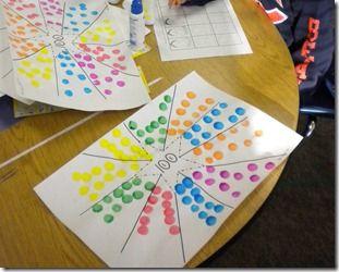 make 100 dots with bingo markersMath Tubs, Schools 100Thdayofschool, Schools 100Th Day Of Schools, Schools Ideas, Math Ideas, Bingo Markers, 100 Day Of Schools Art, 100 Dots, Kindergarten Banners