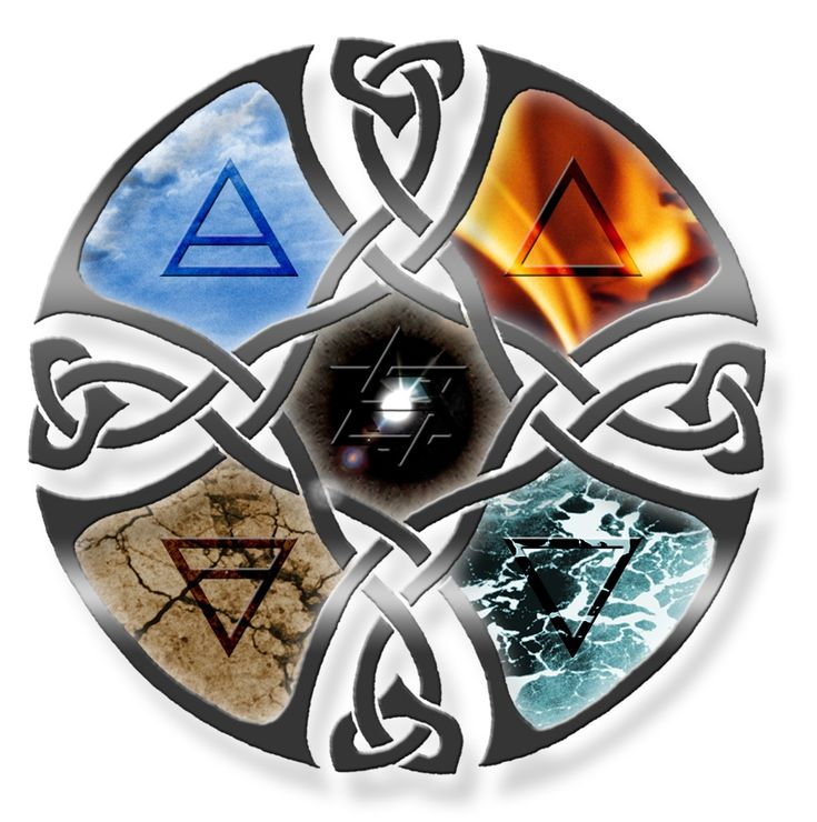 Air Fire Elements Water Earth Spirit Life Symbols
