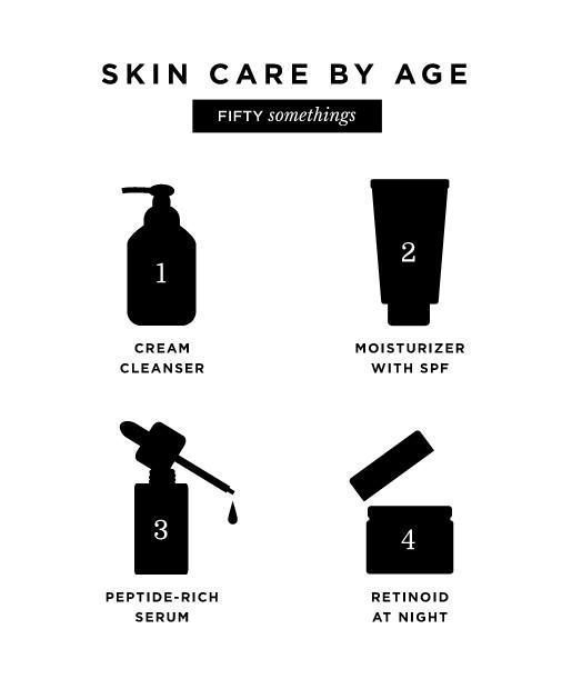 If you're in your 50s  Moisture, moisture, moisture!! This should be your main concern in your 50s. Loss of tone, hollow eyes and sagging are your biggest issues, and creams and serums can only do so much. If you're looking for more dramatic results, in addition to using powerful products that contain peptides, retinoids, or alpha hydroxy or amino acids, consider talking to your derm about laser treatments and other non-invasive or invasive skin rejuvenation options. #eyecreamsfor30s