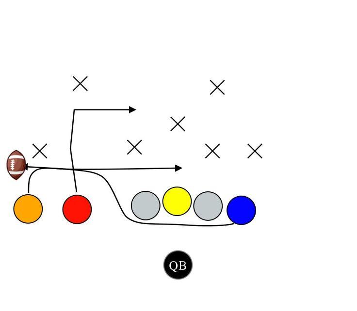 Flag football plays create your own flag football