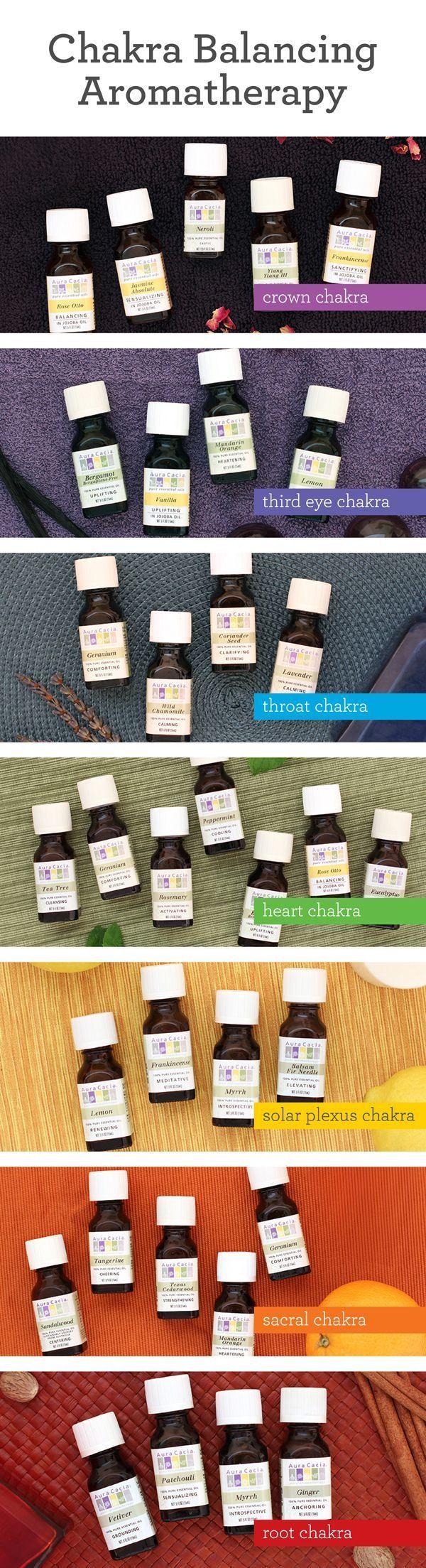 Chakra Balancing Aromatherapy