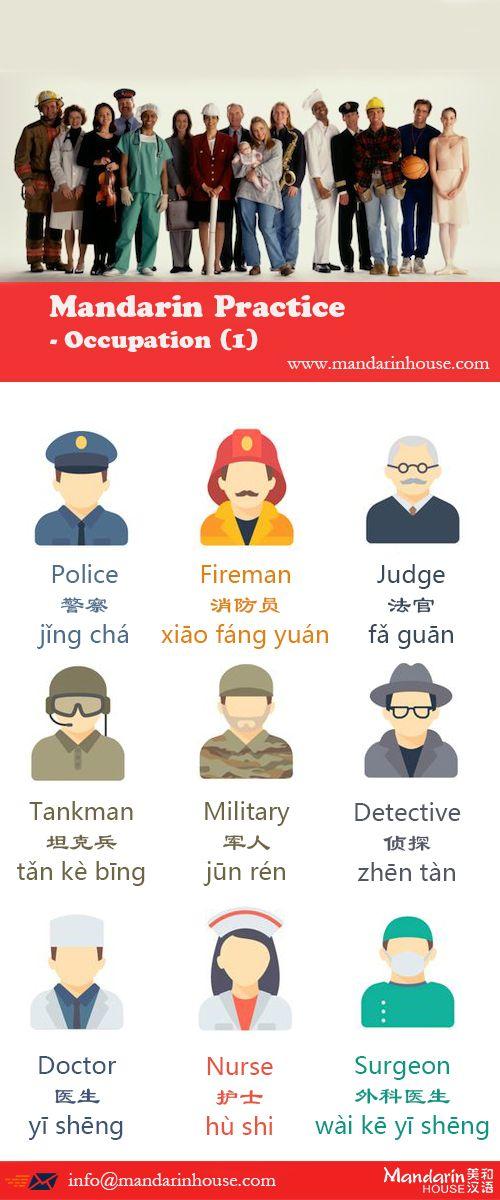Occupation in Chinese. For more info please contact: bodi.li@mandarinhouse.cn The best Mandarin School in China