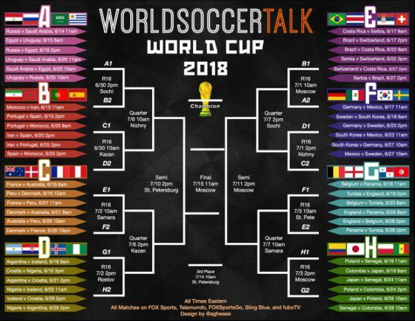 World Cup 2018 Bracket Free Pdf Download Features Kickoff Times And Tv Info World Cup 2018 World Cup World Cup Schedule