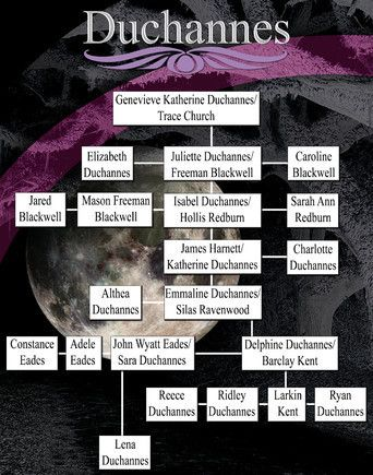 Beautiful Creatures Duchannes Family Tree - Oral histories are gold.. don't wait until your elderly family generation has passed on