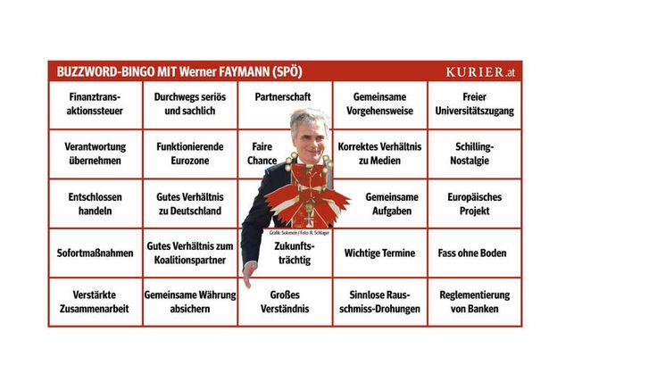 Bingo für das Sommergespräch mit Werner Faymann (2012)
