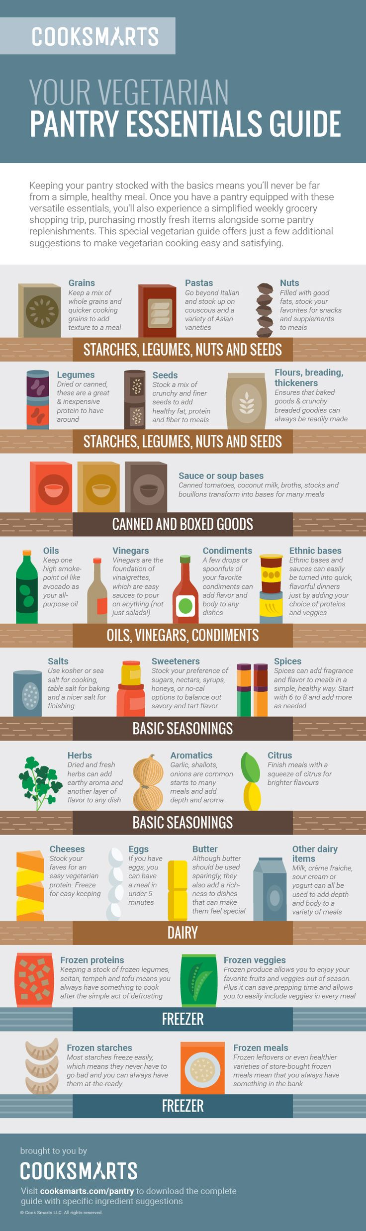 66 best Healthy Kitchen images on Pinterest | Health foods, Healthy ...