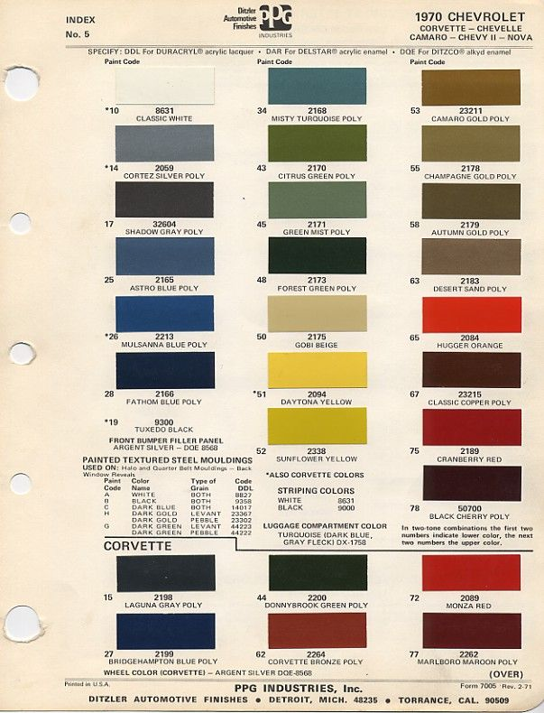 auto paint codes | Correct Dash (metal) color for Fathom Blue 70 - Chevy Nova Forum | Auto paint ...