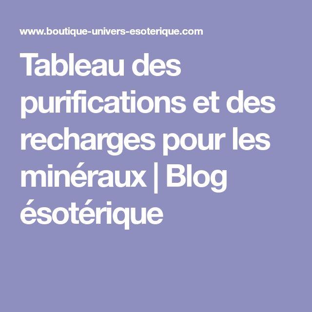 Tableau des purifications et des recharges pour les minéraux | Blog ésotérique