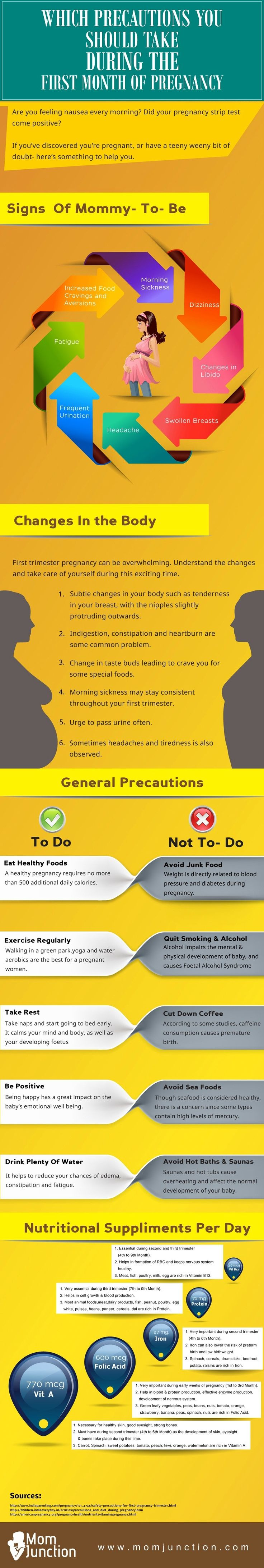 pregnancy precautions: Which Precautions Should You Take During The First Month Of Pregnancy?