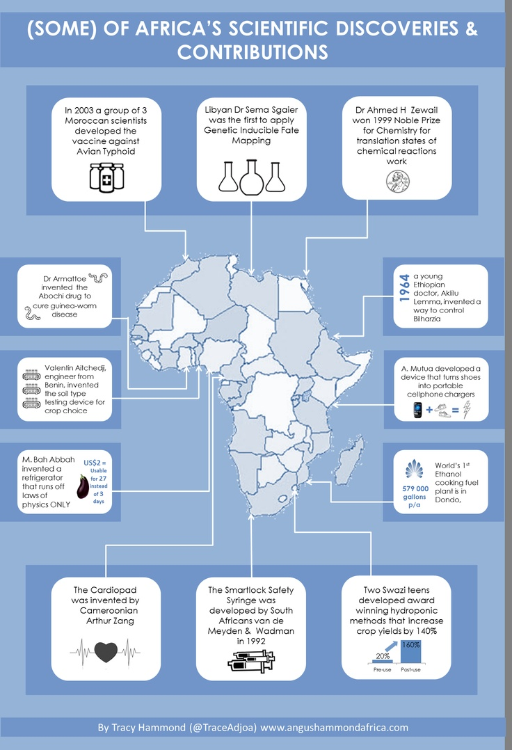 Map Of Africa Infographics 20 Interesting Designs You Must See