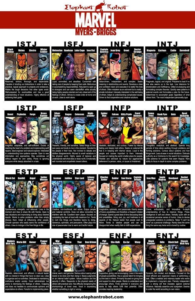 Personality Types - Marvel Comics. (I'd be Capt. America, Jean Grey, Groot, etc.)