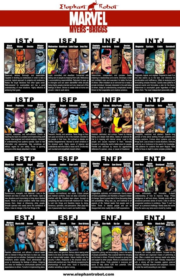 Personality Types - Marvel Comics. (I'd be Capt. America, Jean Grey, Groot, etc.) I totally like Captain America and Jean Grey :D