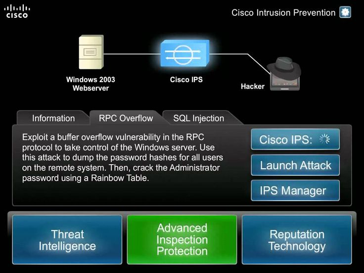 intrusion prevention system Intrusion prevention system (ips) fortinet's ips technology protects networks from known and unknown threats by blocking attacks that attempt to take advantage of.