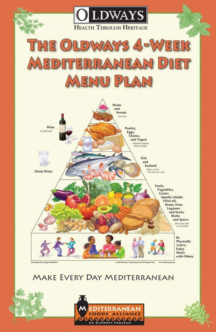 Oldways 4-Week Mediterranean Diet Menu Plan Book