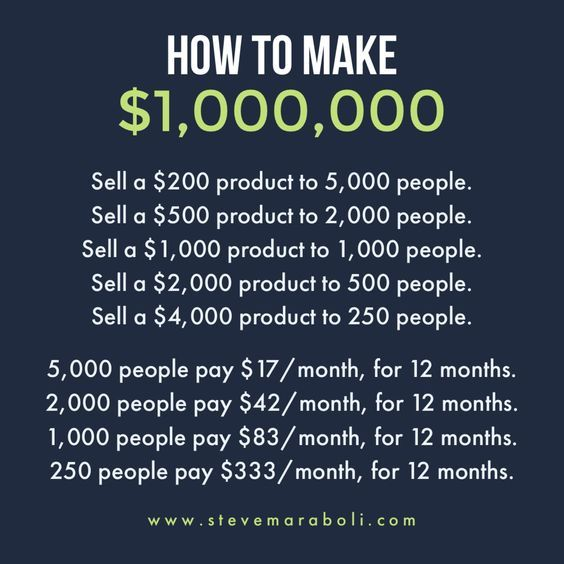 Get #Everything You Need To Make #Money #Online and Make This Pin #Possible, Just Click The Image And Sign Up #Free! What Do You Have To Lose, I