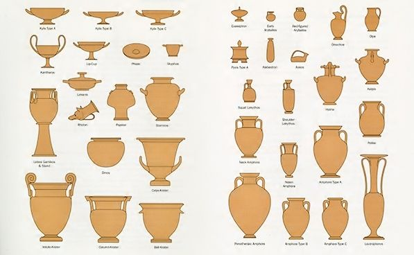 60e89da9d570aea4d97081e029b11767--ancient-greek-ancient-art Pottery Garden Designs And Shapes on pottery styles, greek vase designs, glazed coil pot designs, ceramic designs, pottery patterns, pottery different shapes, pinch pot designs, woodturning bowl designs, animals using coil vessel designs, pottery flower vases, pottery outline, pottery shape template, clay coil designs, pottery vase shapes, pottery shapes and forms, pottery balance,