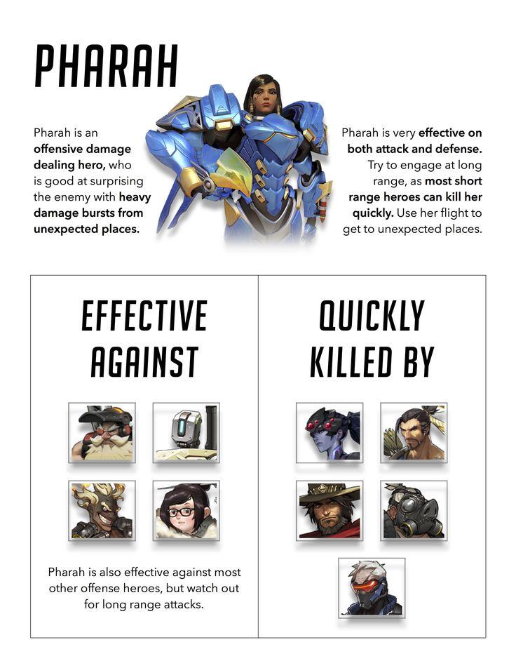 Overwatch Hero Cheat Sheets - Imgur