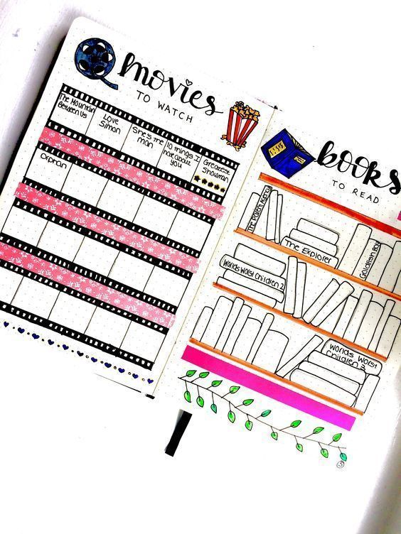 33+ Simple Bullet Journal Ideas to Simplify your Daily Activity – #Activity #Bul… – Dekovit