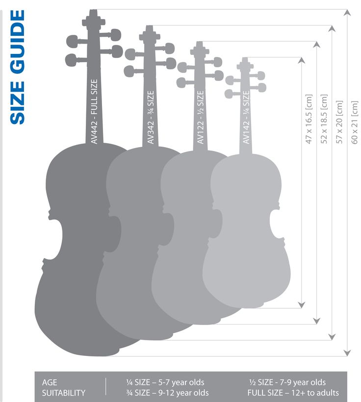 Violin sizes by arm length and approximate age.