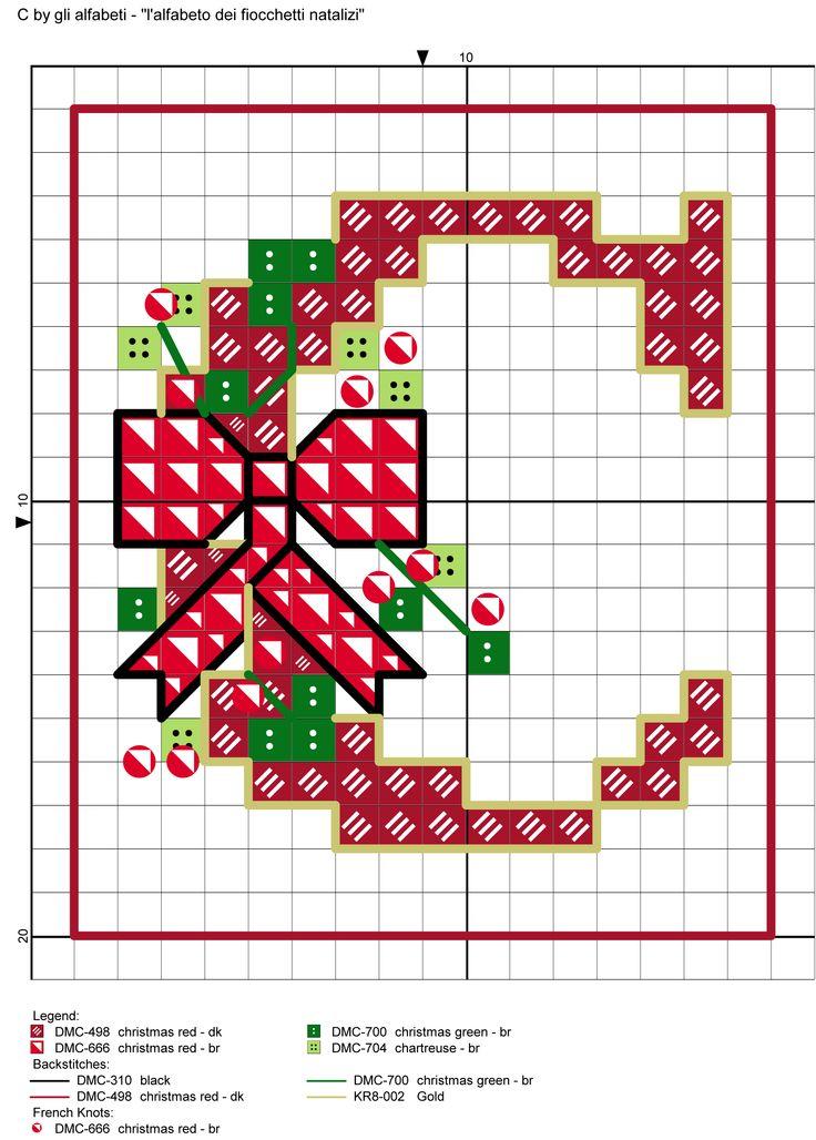 alfabeto dei fiocchetti natalizi C