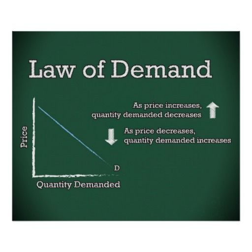 ==>>Big Save on          Law of Demand *UPDATED* Print           Law of Demand *UPDATED* Print we are given they also recommend where is the best to buyThis Deals          Law of Demand *UPDATED* Print Review on the This website by click the button below...Cleck Hot Deals >>> http://www.zazzle.com/law_of_demand_updated_print-228303927760416580?rf=238627982471231924&zbar=1&tc=terrest