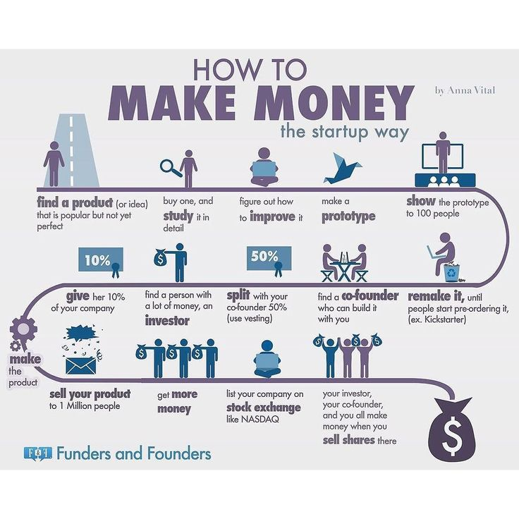 How to make money the #startup way! - Find a product (or idea) that is popular but not yet perfect - Buy one and study it in detail - Figure out how to improve - Make a #prototype - Show the prototype to 100 #people - Remake it until the people start using it - Find a co-founder who can build it with you - Split with your co-founder 50% - Find a person with a lot of money to invest - Give her 10% of your #company - Make the #product - Sell your product - Get more #money - List your company…