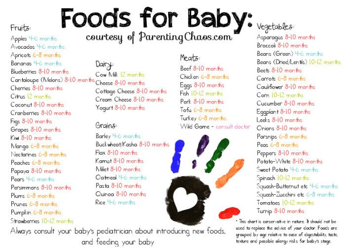 Best 25+ Baby first food chart ideas on Pinterest Baby first - food charts