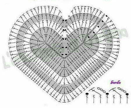 Boa tarde. O gráfico base do tapete coração. Só tenho ele. Serve também para fazer o sousplat coração. #grafico #heart #crochet