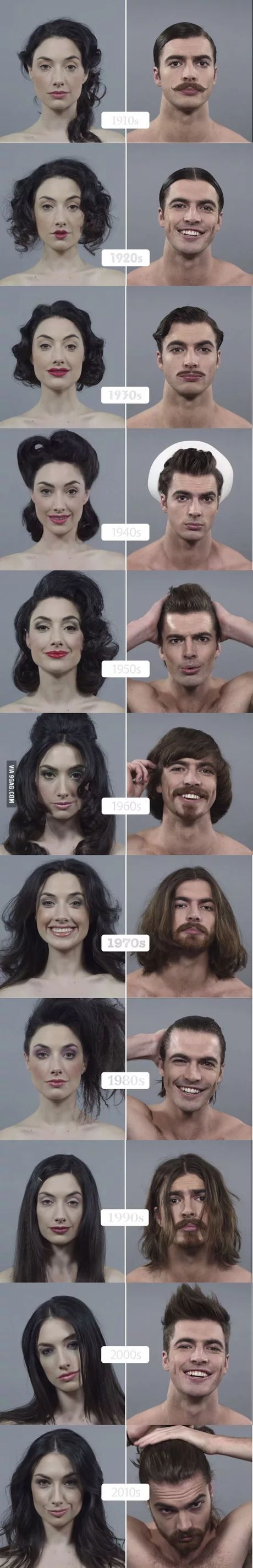 100 Years of Beauty in USA (Men and Women)