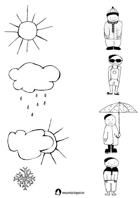 Dopasowanie stroju do pogody.