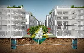 Image result for water sensitive urban design