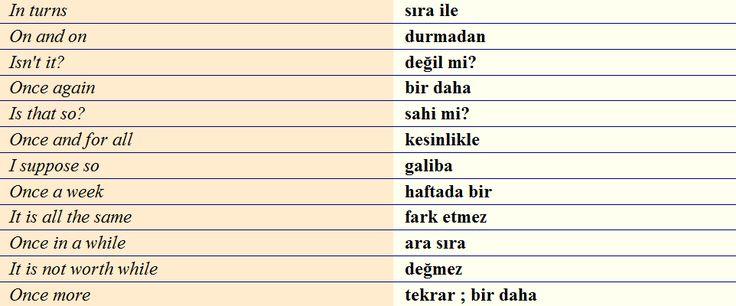 Daily Turkish Locutions 10
