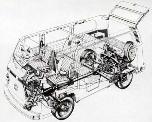 a vw schematic for a factory produced 4x4 type 2 bay window synchro