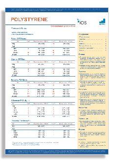 Price report: Polystyrene | Market Report Company - analytics, Prices, polyethylene, polypropylene, polyvinylchloride, polystyrene, Russia, Ukraine, Europe, Asia, reports