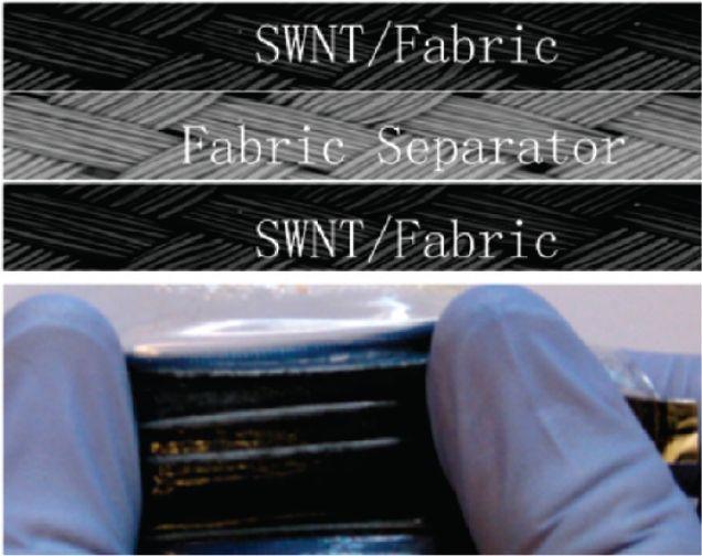 Une couche de tissu normal (Fabric Separator) entre deux tissus imbibés de nanotubes de carbone (SWNT/Fabric) devient une batterie. Elle conserve ses propriétés lorsqu'elle est étirée. © Yi Cui et al.