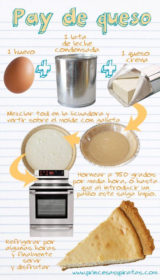 """Creo que ésta es la receta más fácil para hacer pay horneado de queso que he visto, la receta """"oficial"""" de la familia, queda muy rico! Te invito a prepararlo    FacebookTwitterPinterestGoogleMásDiggRedditImprimirStumbleUponLinkedInCorreo electrónico"""