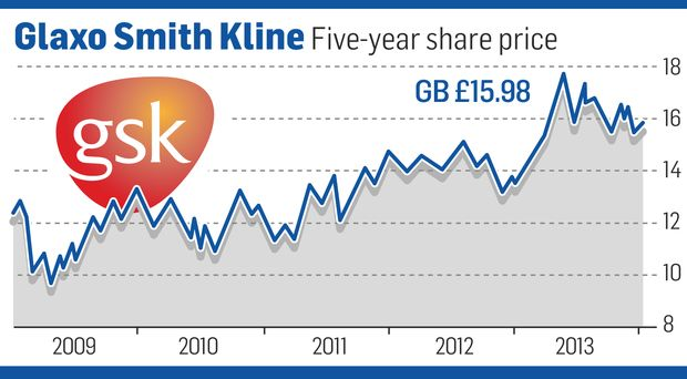 Irish Independent:  GSK must learn from some tough medicine
