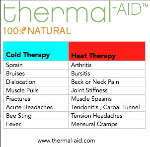 Want to know when to use cold VS hot therapy on that ache or bruise? Click here to find out!
