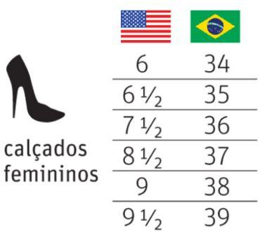 tabela de numeração de calçados femininos brasil e estados unidos