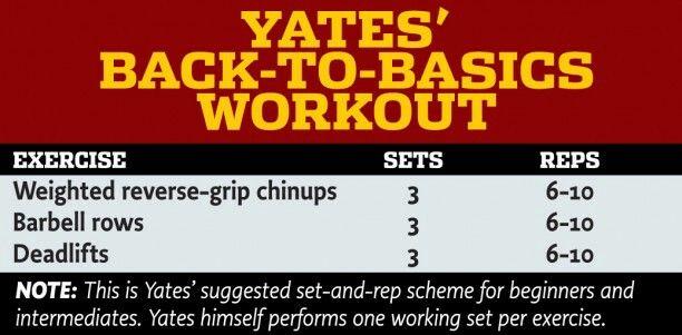 Dorian Yates Back Basics