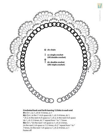 NECKLACE_CHART