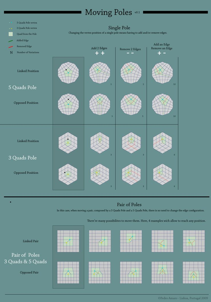 Polygon Table - Help Building One - Page 3