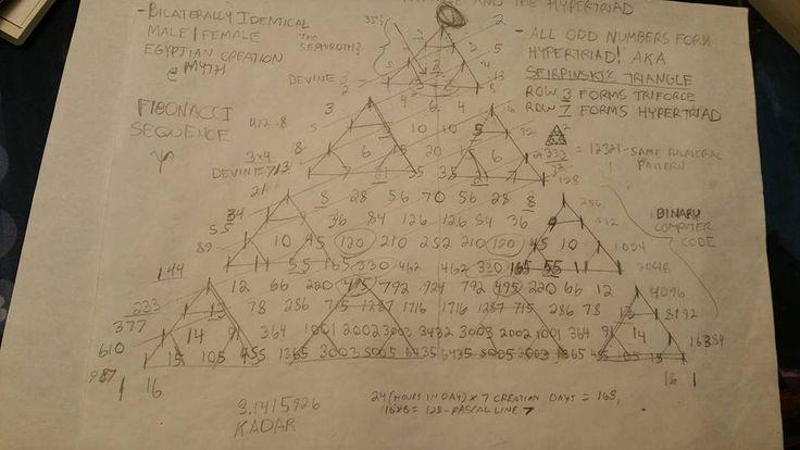 Disorganized Numbers - Paranoid schizophrenia - Wikipedia, the free encyclopedia