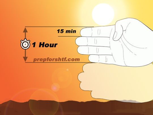 How To Determine Remaining Daylight