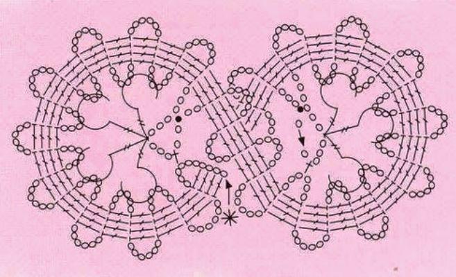 TRICO y CROCHET-madona-mía: Encaje de Brujas A crochet con patrones de ganchillo,