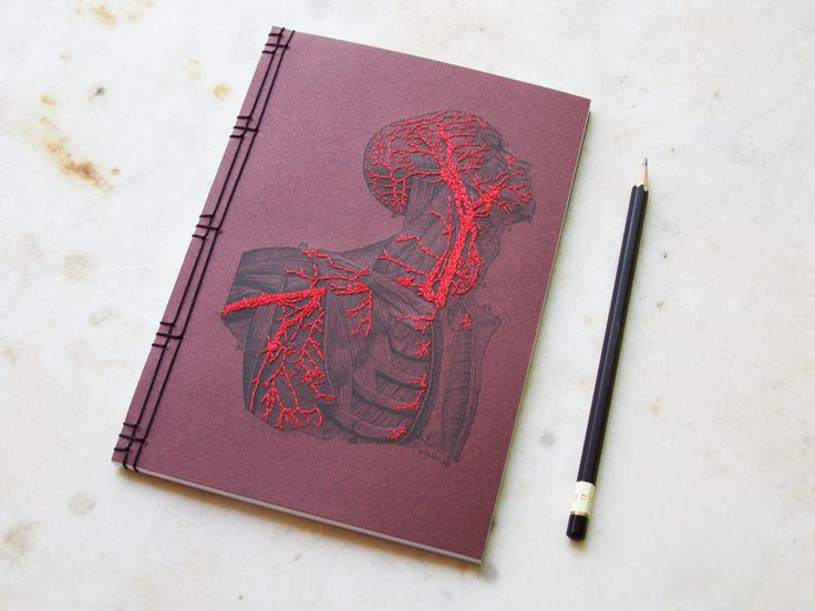 Notieboeken mengen vintage wetenschappelijke prenten met hand borduren